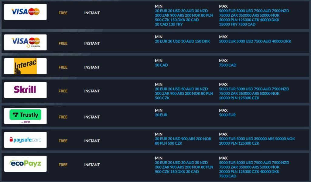 WebbySlot betalingsmetoder